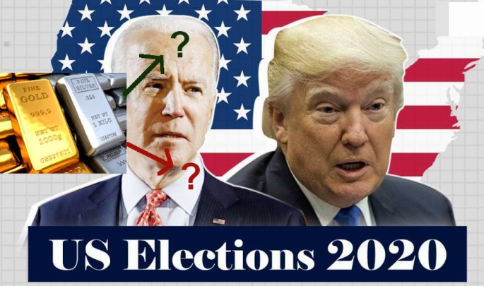 how will gold and silver prices react to the 2020 US Presidential election results?