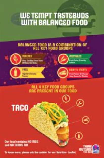 Taco-Bell-four-a-balanced-diet-Maa-Of-All-Blogs-Goes-Foodie