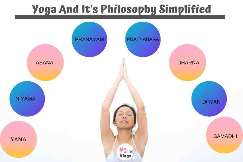 Yoga Philosophy Simplified