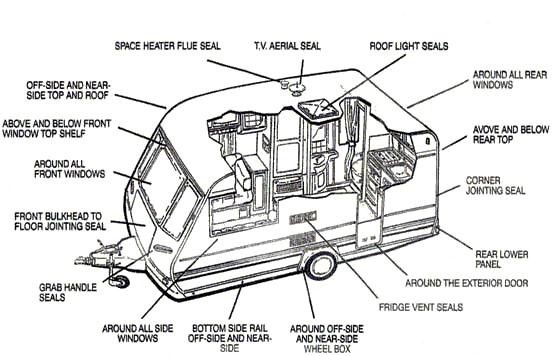 Mabar Caravan Services Wigan Lancashire Mobile Repairs