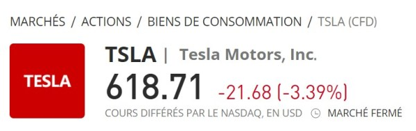 Plateforme trading eToro - Acheter CFD action Tesla