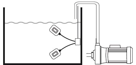dual float switch wiring diagram 2003 polaris predator 500 key mac3 water meets technology in