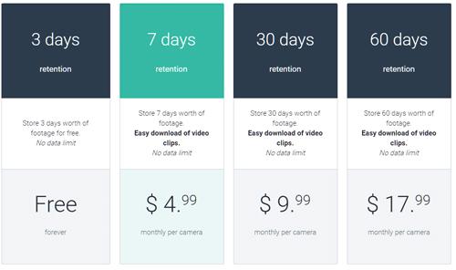 Angelcam, un service cloud gratuit