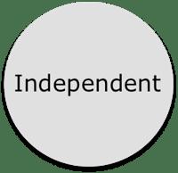 Independent Real Estate Models
