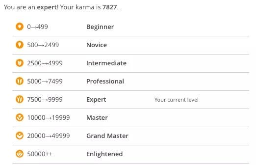Todoist_expert_level