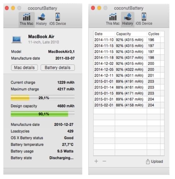 Coconut Battery - preverte si svoju batériu ~ MacBlog.sk