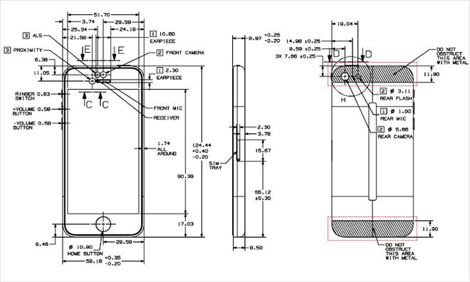 Apple veröffentlicht Richtlinien für iPhone 5S und iPhone