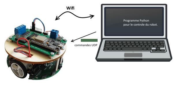 MRduino-wireless_UDP