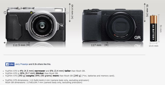 While the GR is slightly longer, it has a narrower profile which suits a small pocket. Comparison by  Camerasize.com