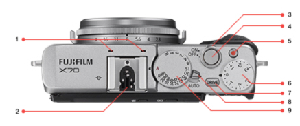 The Fuji (above) has lots of physical controls to keep you busy and involved. The Ricoh (below) is minimalist and relies largely on menus for adjustment