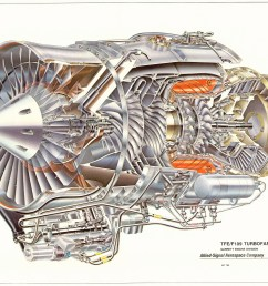 aircraft jet engine diagram paper jet aircraft wiring ge jet engine diagram ge jet engine diagram [ 1614 x 1212 Pixel ]