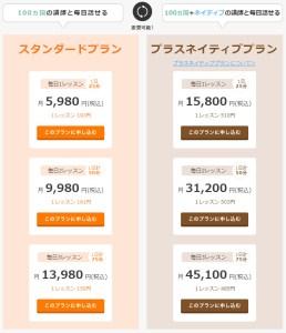DMM英会話のレッスン費用の画面の画像
