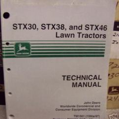 John Deere Stx38 Lawn Tractor Wiring Diagram Passkey 3 Circuit Direct Download On 210 Ajilbab Com Portal