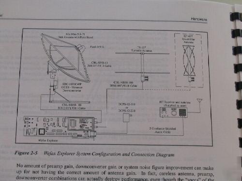 Quorum wefax explorer apt weather satellite receiver