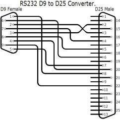 On Q Rj45 Wiring Diagram 2 Vw Golf 5 To Db9 Pinout Rs232 Pictures Pin Pinterest - Pinsdaddy