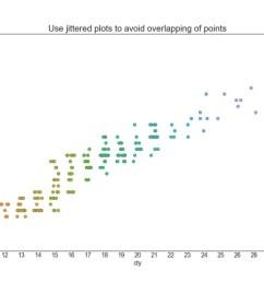 counts plot [ 1184 x 740 Pixel ]