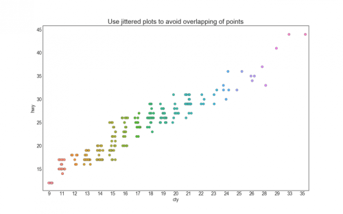 small resolution of counts plot