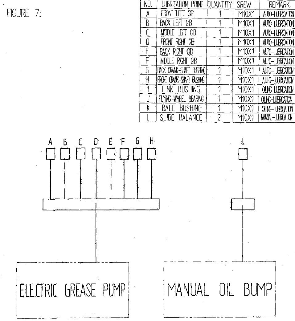 Service Manual for JH21 Power Press With Fixed Bed