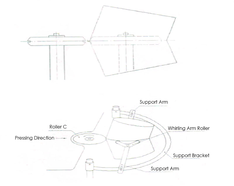 Duct Elbow Machine Operation Manual (With Video Training
