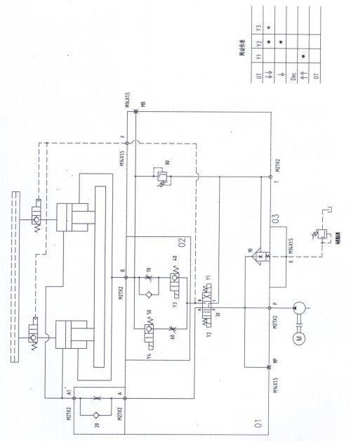 small resolution of limit switch wiring diagram hydraulic ram wiring library square d limit switch diagram limit switch wiring