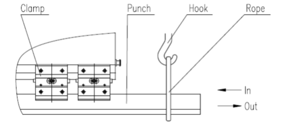 Press Brake Operation Manual