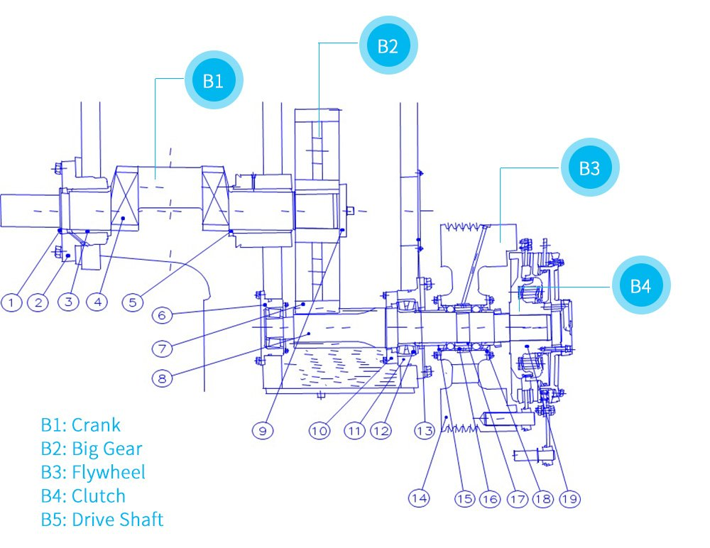 Punch drive structure plan