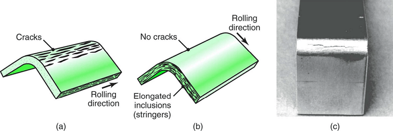 The effect of elongated inclusions (stringers) on cracking