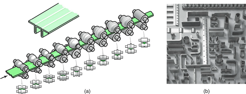 Schematic illustration of the roll-forming process