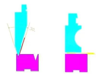 press brake flattening