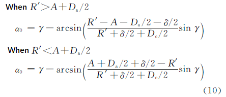 Working roll force calculation formula 10