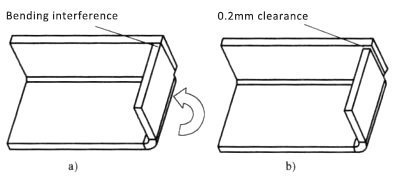 Ensure Bending Clearance and Avoid Bending Interference
