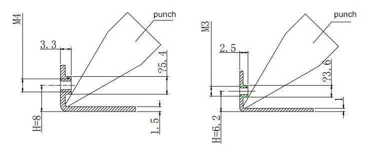 Figure 1-29 Bending of thehole flanging &tapping