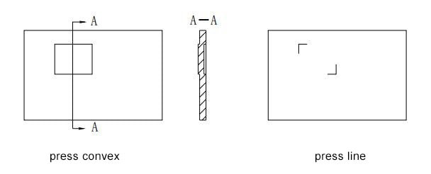 Figure 1-52 Sinking and pressing line