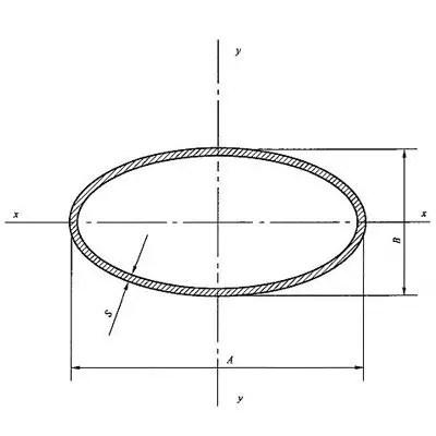 Elliptical Tube Weight Chart