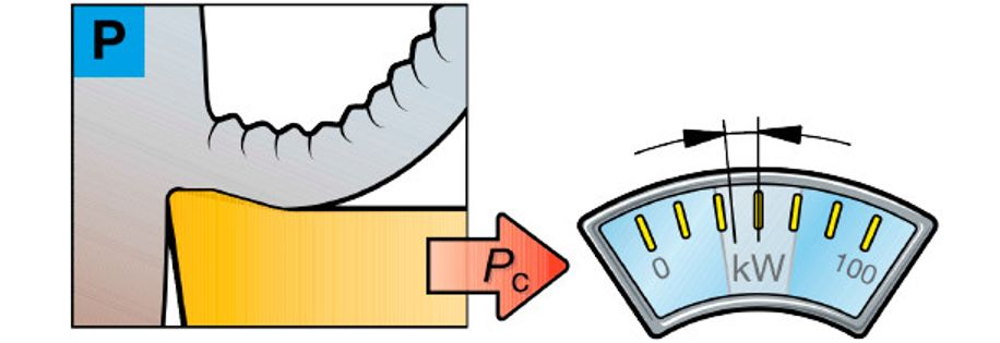 Steel Processing Characteristics