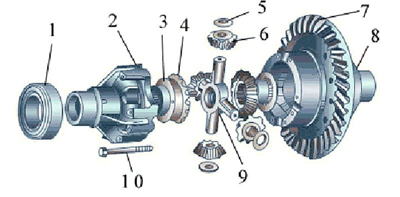 Differential Planetary Gear Shaft