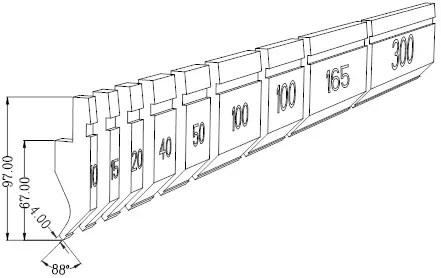 Standard Gooseneck Punch Split graph