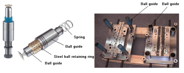 Ball guide post guide sleeve