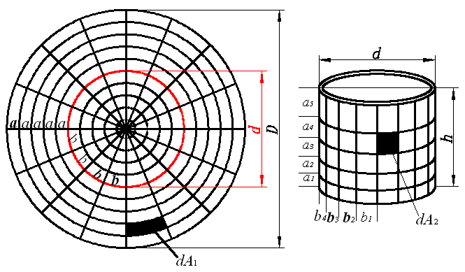 Changes before and after grid deepdrawing