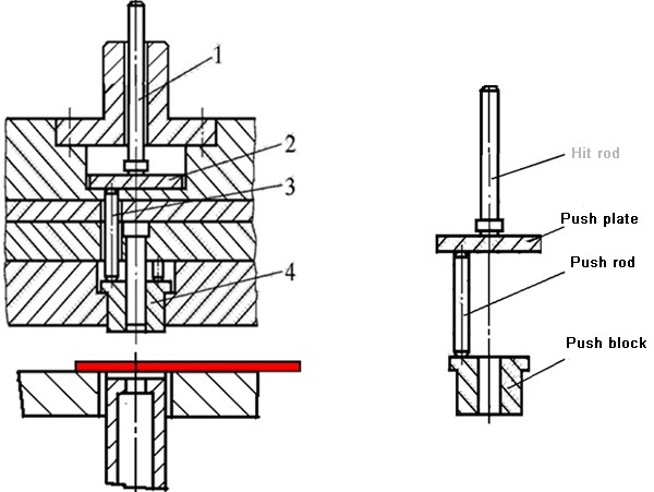 Components of rigid pusher device