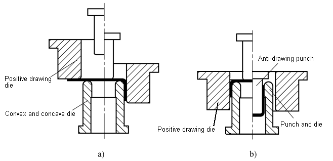 Double-action press forward and reverse drawing principle