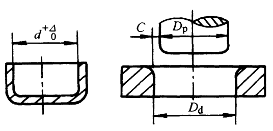 Lateral dimension of the working part of the convex and concave die