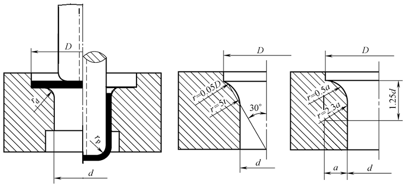 One-time drawing of convex and concave die working structure without blank holder