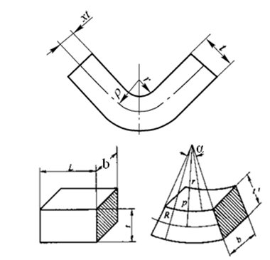 Position of strain neutral layer