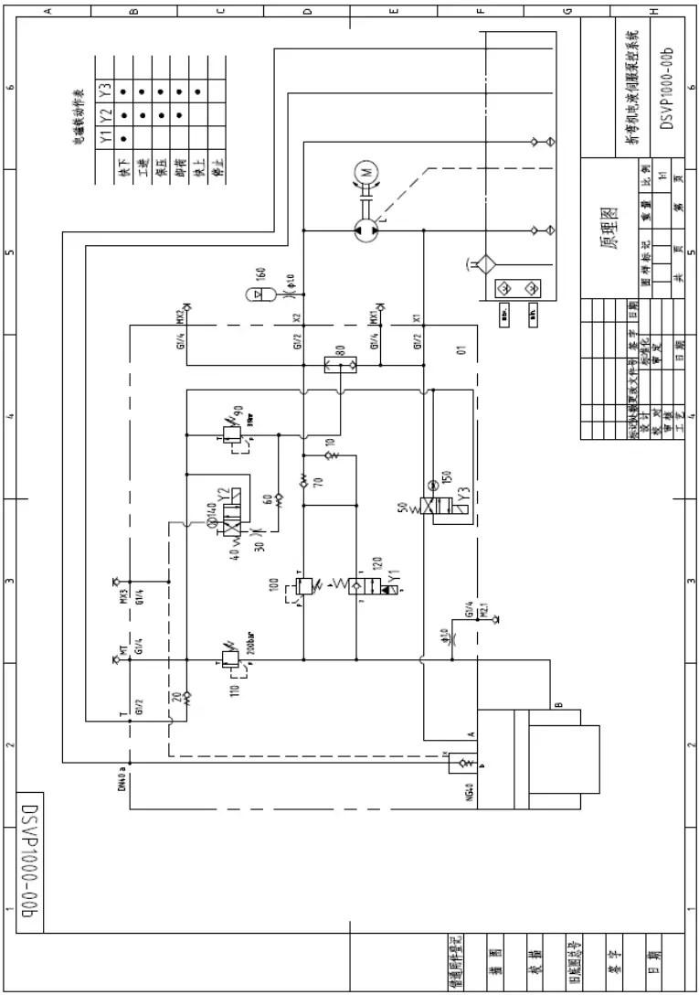 Principle Of Pump-Controlled Hydraulic System Of Electro-Hydraulic Servo Press Brake