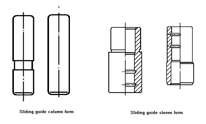 Sliding guide post guide sleeve is standard