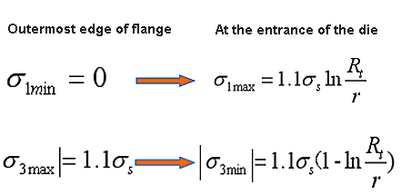 Stress σ1 and σ3 distribution in deformation zone