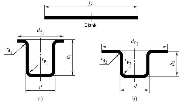 The degree of deformation of wide flanged cylindrical parts