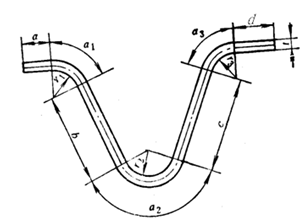 The length calculation of the blank of the bending part