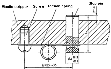Torsion spring ejection material blocking device